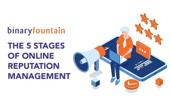 reputation management infographic